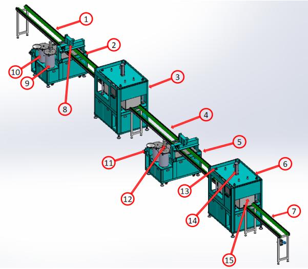 全自动灌胶机生产线效果图